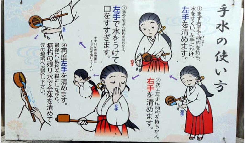 手水舎の方法