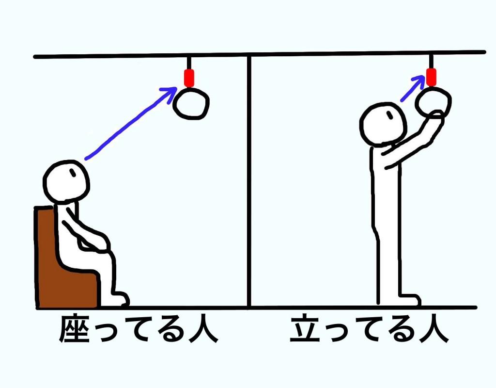 座ってる人と立ってる人比較